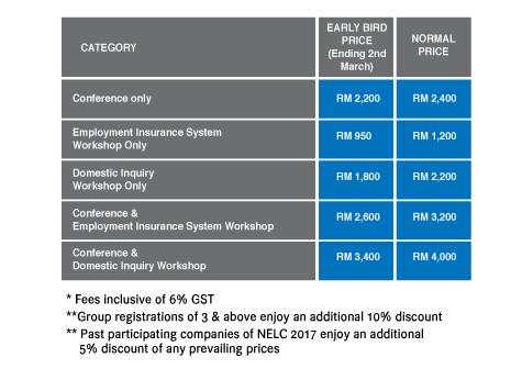 NELC Price